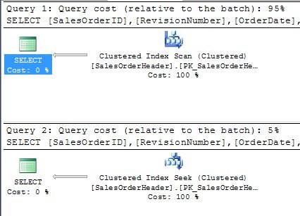 Sargable query plan